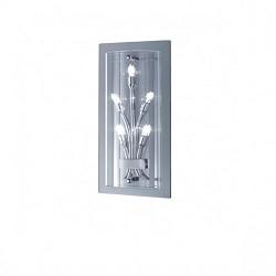 *Outlet wandlamp Michigan
